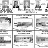 Remax – Best Results Realty – 250 774 7411